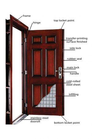 spek-pintu